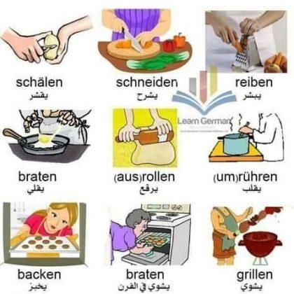 Guide Pédagique vocabulaire allemand N°1